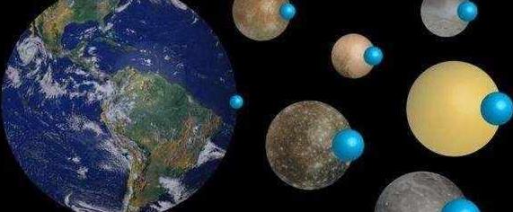 科学家发现1粒含大量水的行星, 地球表面几乎无地面, 或已经在外星人